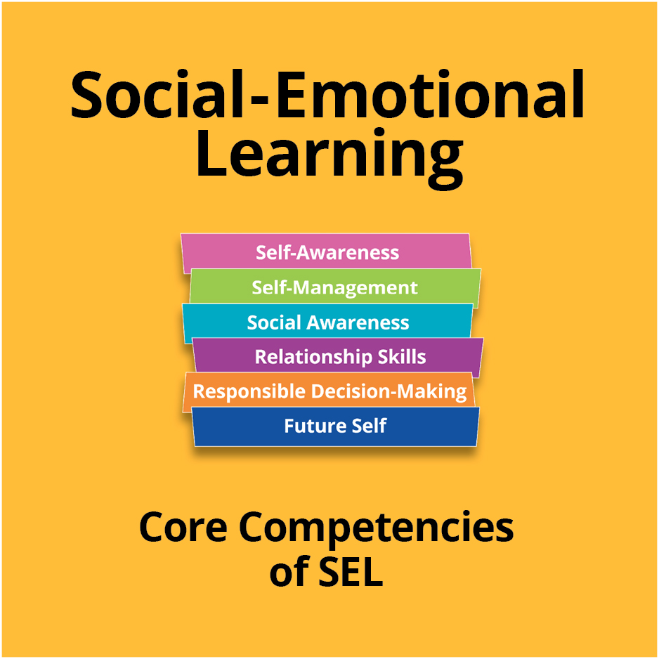 Social-Emotional Learning Collection