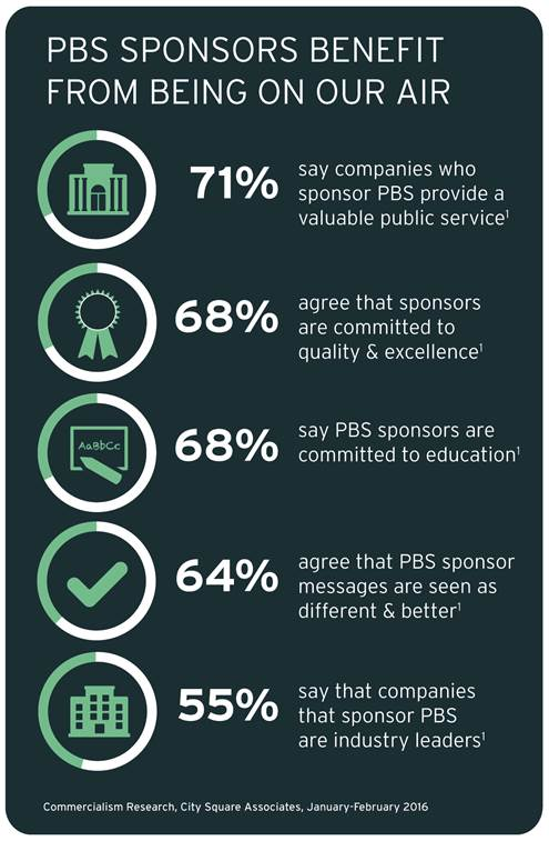 PBS Sponsors Benefit